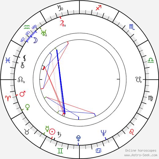 Fanny Cederberg birth chart, Fanny Cederberg astro natal horoscope, astrology