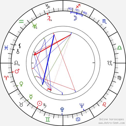 Lars Lennartsson день рождения гороскоп, Lars Lennartsson Натальная карта онлайн