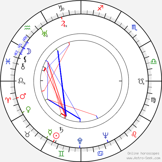 Linden Travers birth chart, Linden Travers astro natal horoscope, astrology