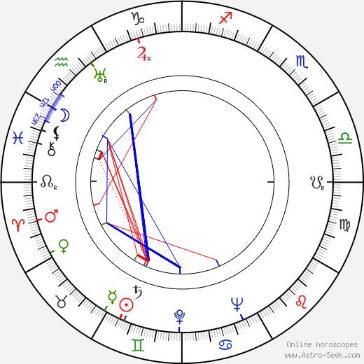 Linden Travers tema natale, oroscopo, Linden Travers oroscopi gratuiti, astrologia