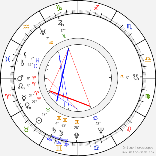 Slawomir Lindner birth chart, biography, wikipedia 2019, 2020