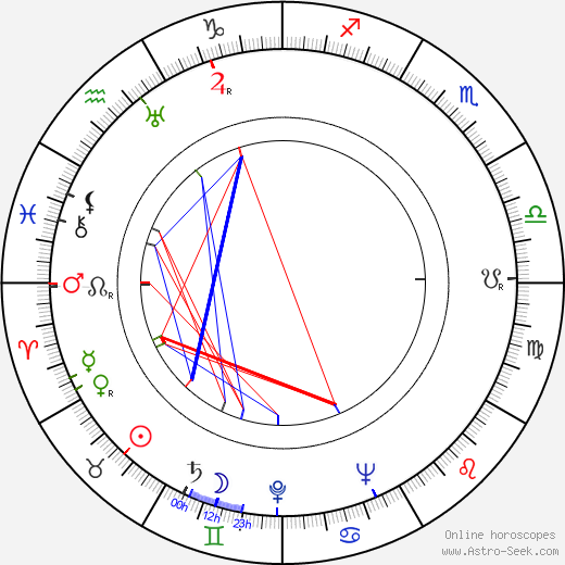 Slawomir Lindner astro natal birth chart, Slawomir Lindner horoscope, astrology