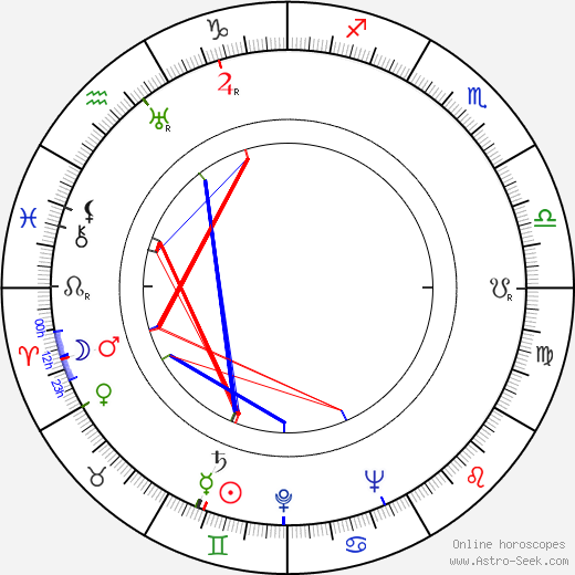Tapio Vilpponen birth chart, Tapio Vilpponen astro natal horoscope, astrology