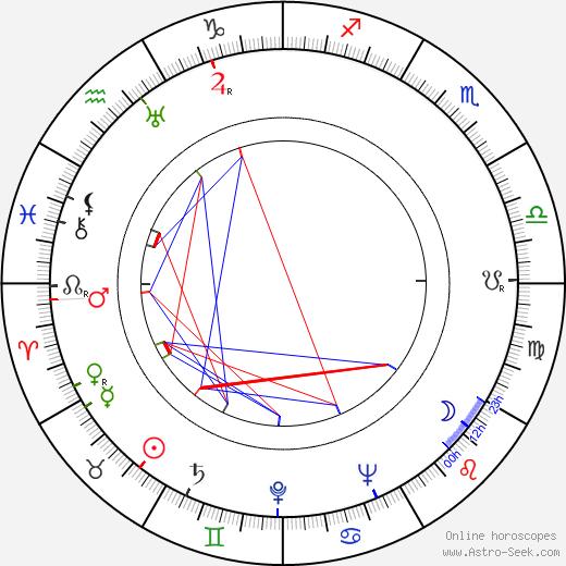 Teddy Bilis tema natale, oroscopo, Teddy Bilis oroscopi gratuiti, astrologia