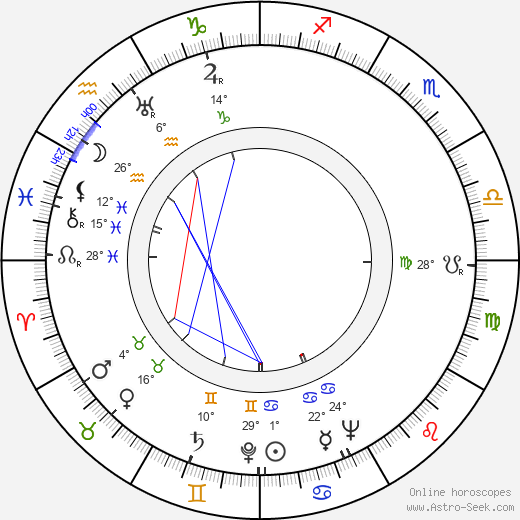 Antoinette Cellier birth chart, biography, wikipedia 2020, 2021