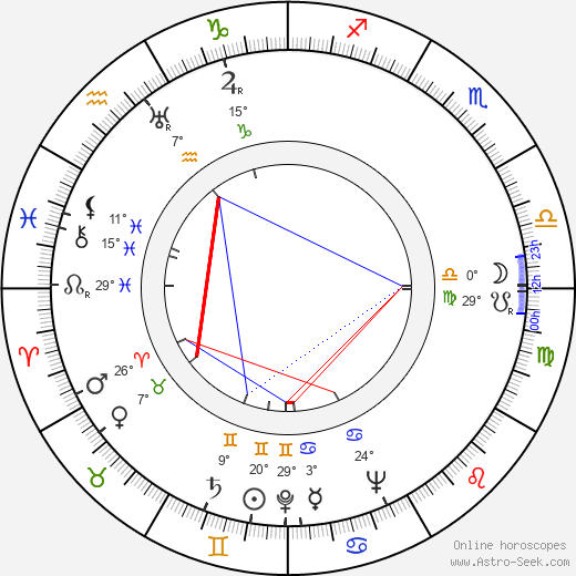 Ben Frommer birth chart, biography, wikipedia 2020, 2021