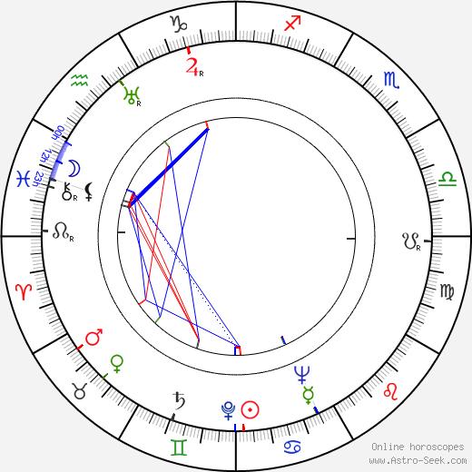 Else Mattila birth chart, Else Mattila astro natal horoscope, astrology