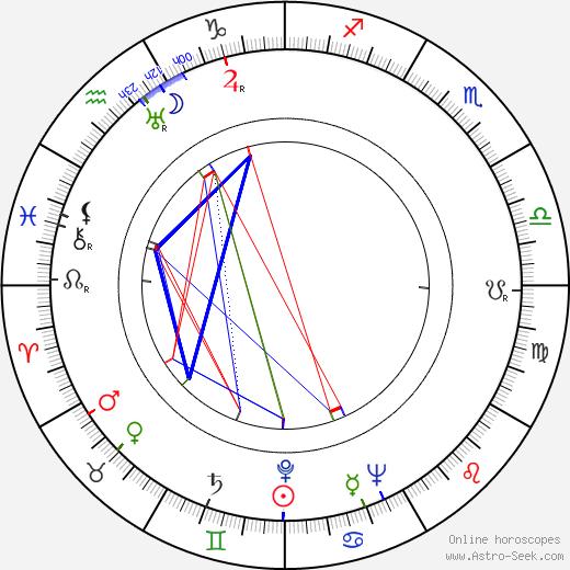 Jean Daurand tema natale, oroscopo, Jean Daurand oroscopi gratuiti, astrologia