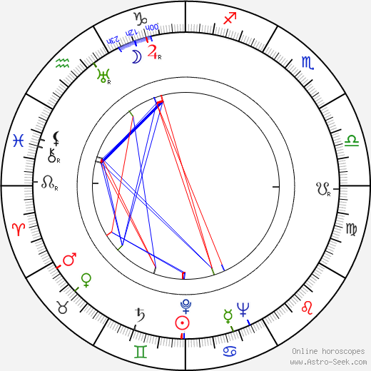 Mac Ronay tema natale, oroscopo, Mac Ronay oroscopi gratuiti, astrologia