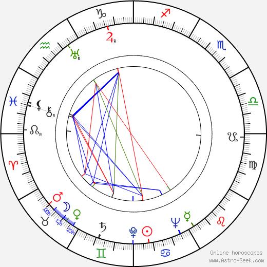 Mario Sequi день рождения гороскоп, Mario Sequi Натальная карта онлайн