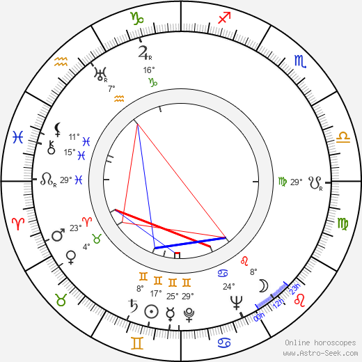 Nathalien Richard Nash birth chart, biography, wikipedia 2019, 2020