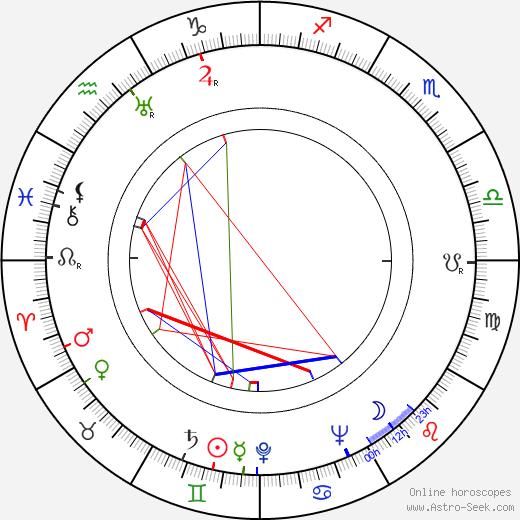 Nathalien Richard Nash astro natal birth chart, Nathalien Richard Nash horoscope, astrology