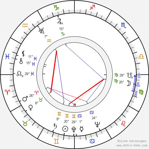 Vincent Lombardi birth chart, biography, wikipedia 2020, 2021