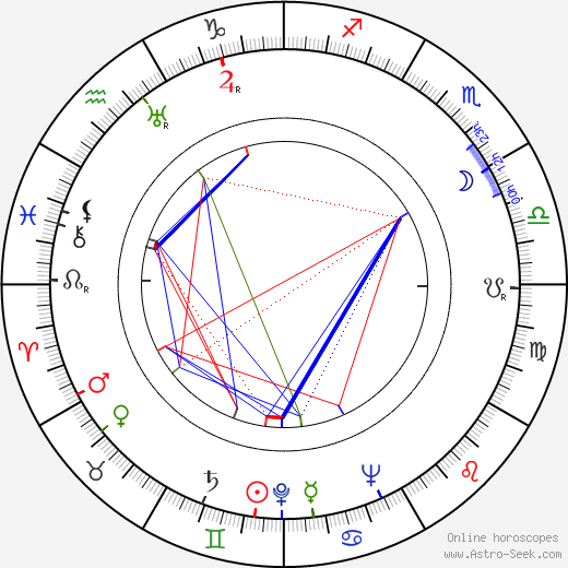 Zbigniew Rakowiecki birth chart, Zbigniew Rakowiecki astro natal horoscope, astrology