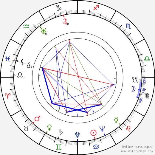 Bill Thompson tema natale, oroscopo, Bill Thompson oroscopi gratuiti, astrologia