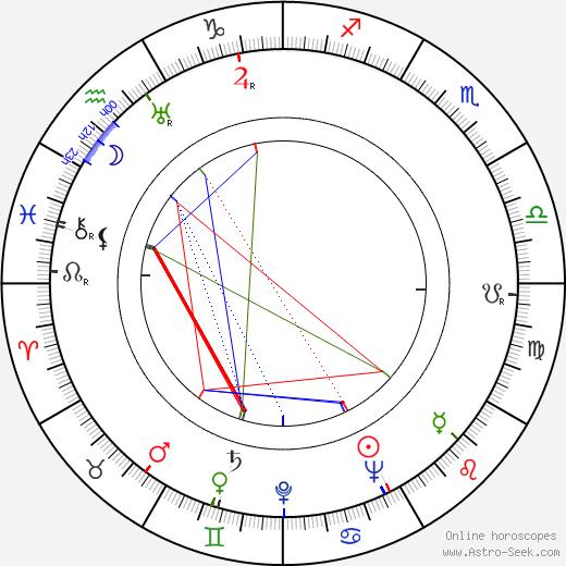 Claude Vernier birth chart, Claude Vernier astro natal horoscope, astrology