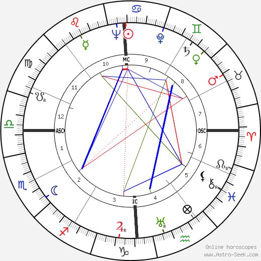 Dave Garroway tema natale, oroscopo, Dave Garroway oroscopi gratuiti, astrologia