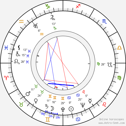 Edith Heerdegen birth chart, biography, wikipedia 2018, 2019