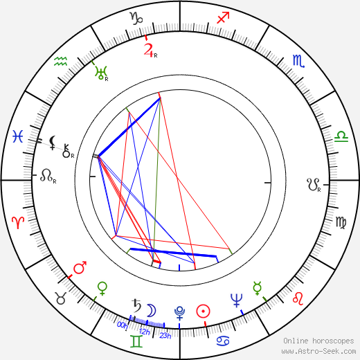 Edith Heerdegen astro natal birth chart, Edith Heerdegen horoscope, astrology