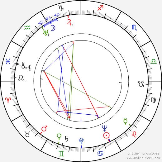Eric Pohlmann birth chart, Eric Pohlmann astro natal horoscope, astrology