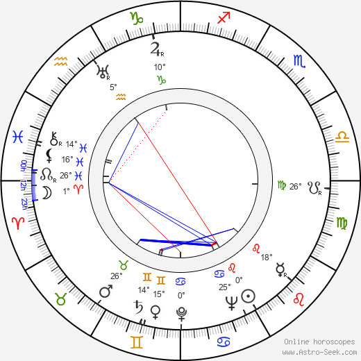 Gale Page birth chart, biography, wikipedia 2019, 2020