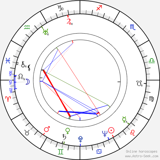 Gale Page astro natal birth chart, Gale Page horoscope, astrology