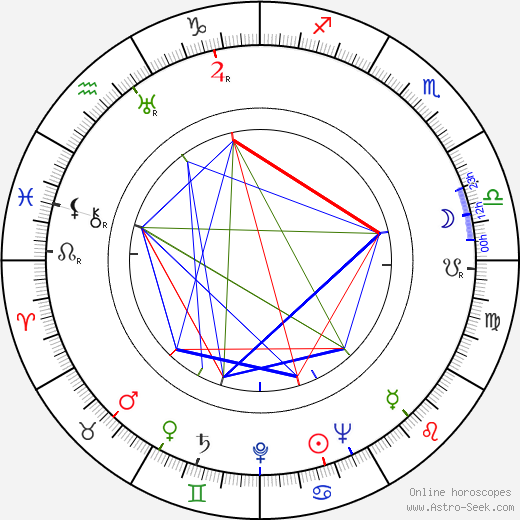 Люба Велич Ljuba Welitsch день рождения гороскоп, Ljuba Welitsch Натальная карта онлайн