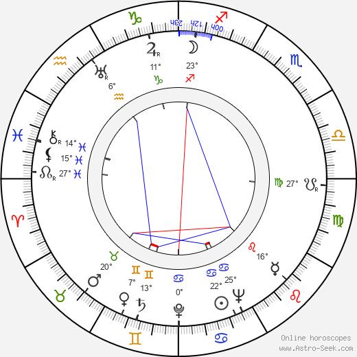 Murvyn Vye birth chart, biography, wikipedia 2019, 2020