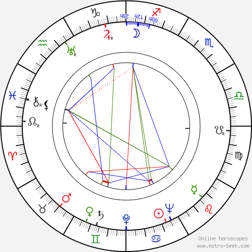 Murvyn Vye astro natal birth chart, Murvyn Vye horoscope, astrology