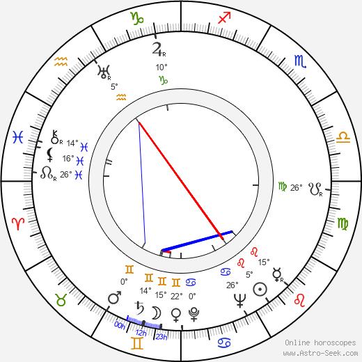 Stephen McNally birth chart, biography, wikipedia 2019, 2020