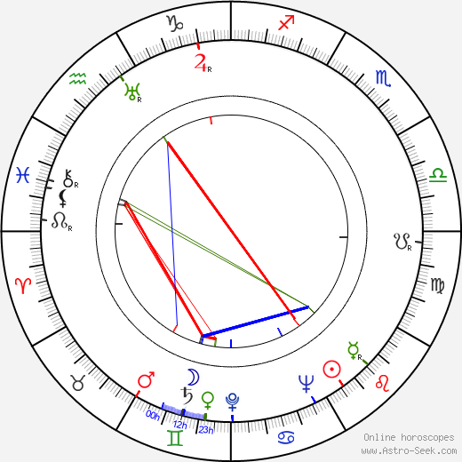 Stephen McNally birth chart, Stephen McNally astro natal horoscope, astrology