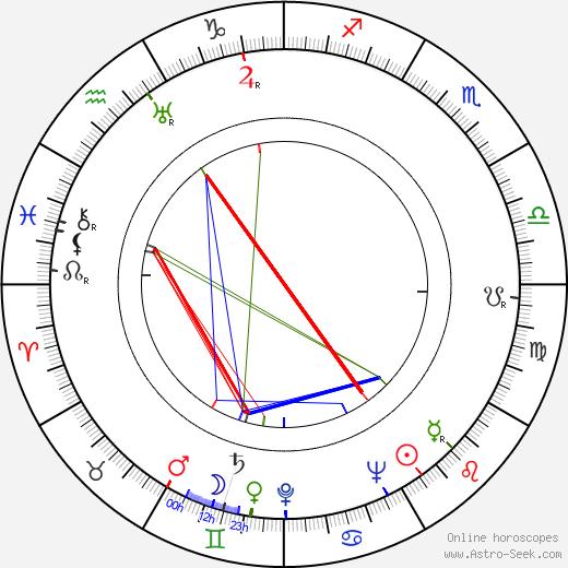 Thomas Coley astro natal birth chart, Thomas Coley horoscope, astrology