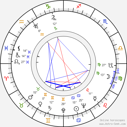 Walter Kerr birth chart, biography, wikipedia 2019, 2020