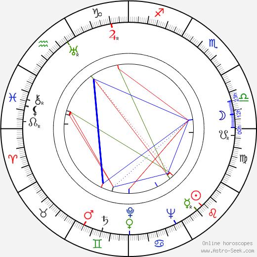 Alfred Technik tema natale, oroscopo, Alfred Technik oroscopi gratuiti, astrologia