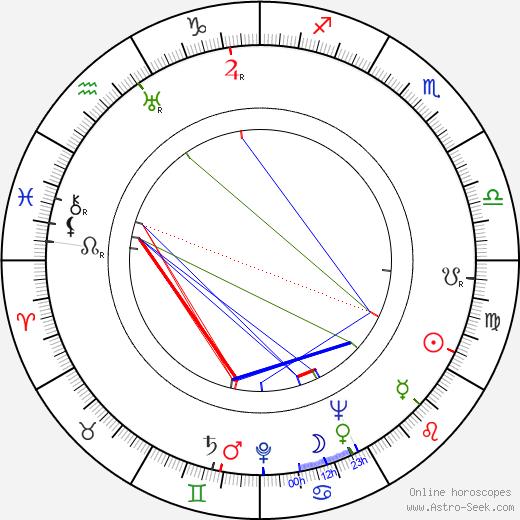 Arvi Järvinen birth chart, Arvi Järvinen astro natal horoscope, astrology