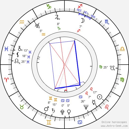 Clarence Greene birth chart, biography, wikipedia 2019, 2020