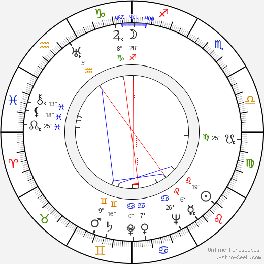 Clody Bertola birth chart, biography, wikipedia 2019, 2020