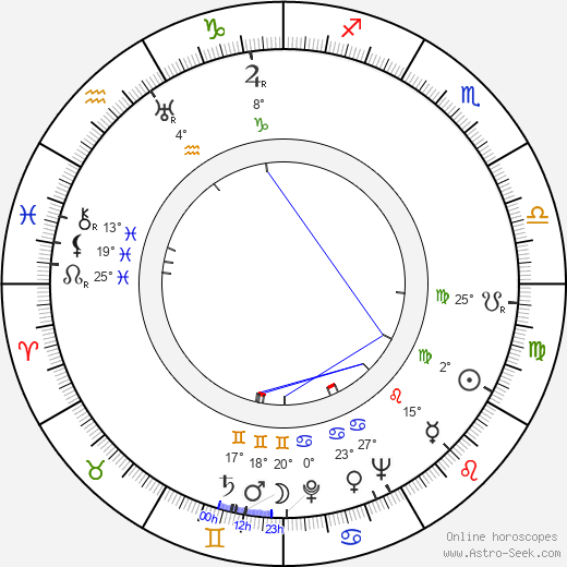 Elma Bulla birth chart, biography, wikipedia 2019, 2020