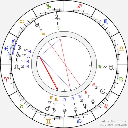 Henry Cornelius birth chart, biography, wikipedia 2020, 2021