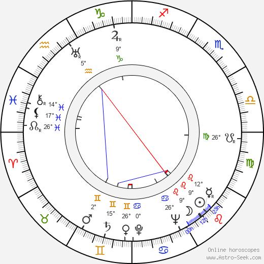 Jean Lanier birth chart, biography, wikipedia 2020, 2021