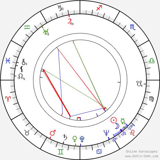 Jean Lanier birth chart, Jean Lanier astro natal horoscope, astrology
