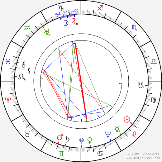 Kurt Kasznar astro natal birth chart, Kurt Kasznar horoscope, astrology