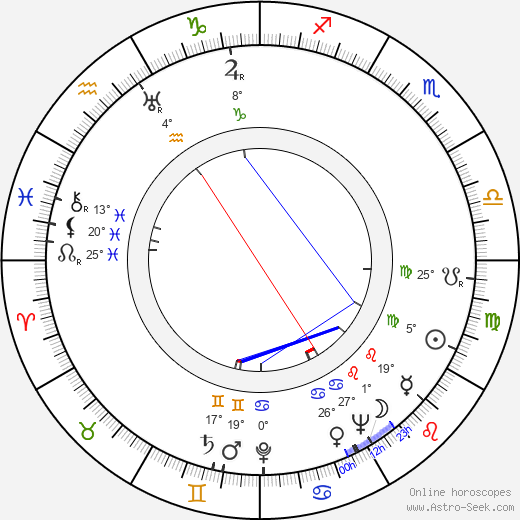 Lucia Nifontoff birth chart, biography, wikipedia 2019, 2020