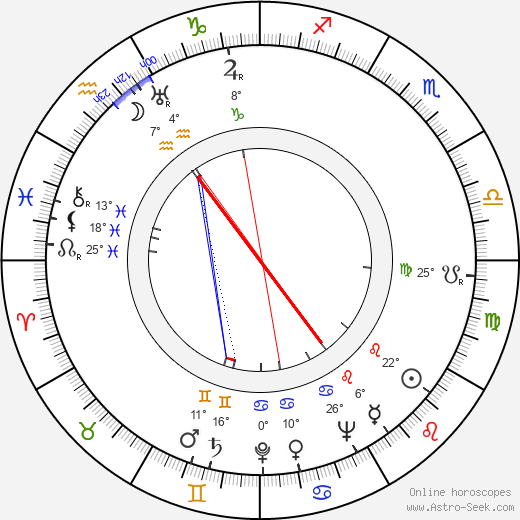 Michael Golden birth chart, biography, wikipedia 2020, 2021