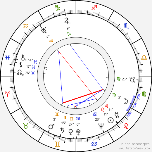 Noboru Nakamura birth chart, biography, wikipedia 2017, 2018