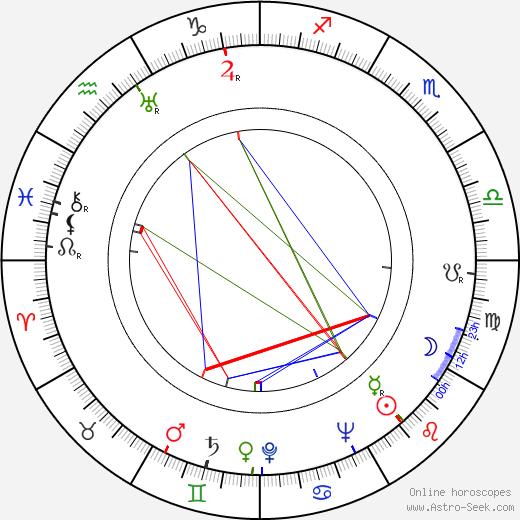 Noboru Nakamura astro natal birth chart, Noboru Nakamura horoscope, astrology