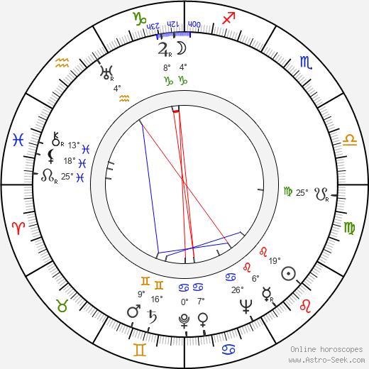 Richard L. Bare birth chart, biography, wikipedia 2019, 2020