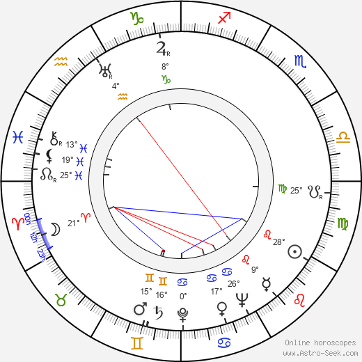 Robert Gordon birth chart, biography, wikipedia 2018, 2019