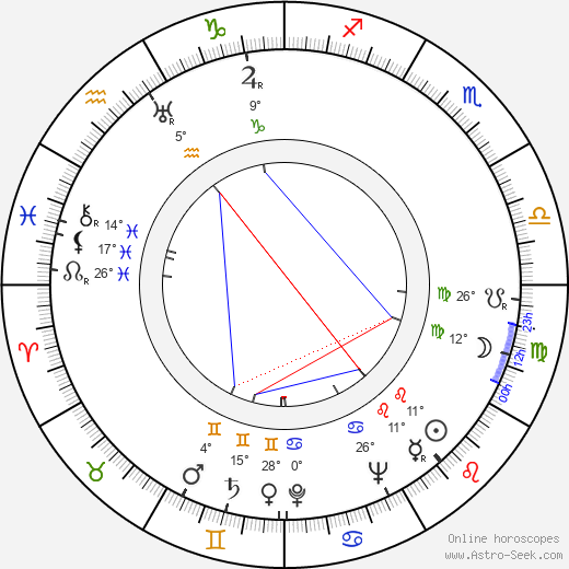 Wesley Addy birth chart, biography, wikipedia 2017, 2018