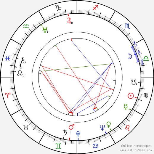 Alan Ladd astro natal birth chart, Alan Ladd horoscope, astrology